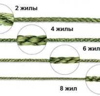 Плетеный шнур для спиннинга